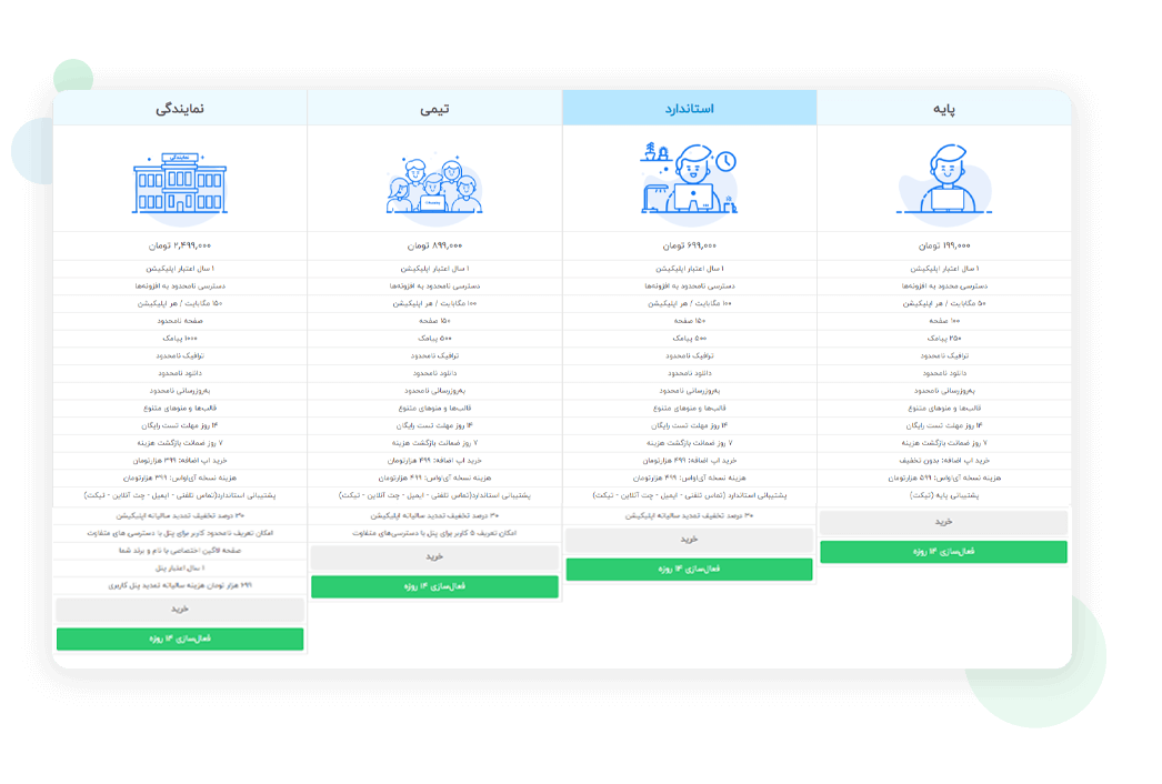 trial-pricing